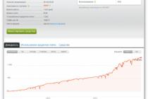 Инвестиции в ПАММ счета Альпари