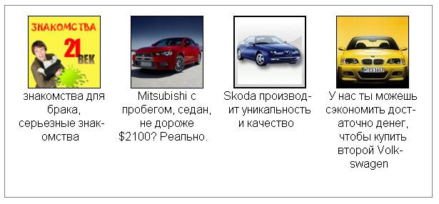 Тизерная реклама для заработка в интернете
