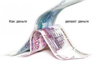 Что такое проп трейдинг? Проп трейдинг в России