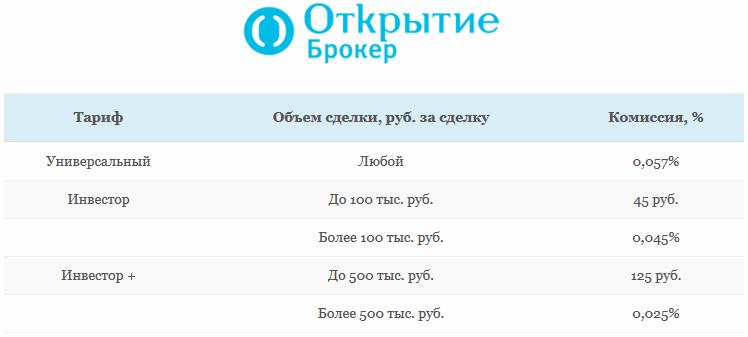 otkr_tarif