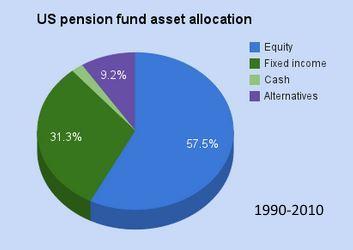 Состав пенсионных фондов США