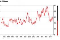 Еще раз о корреляции активов