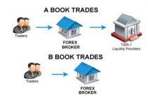 B-book: опасность для брокера
