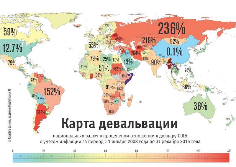 мировые валюты к доллару
