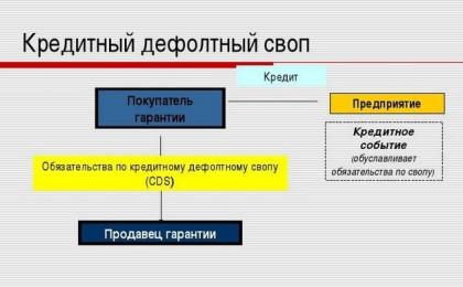 Отчет за май 2016