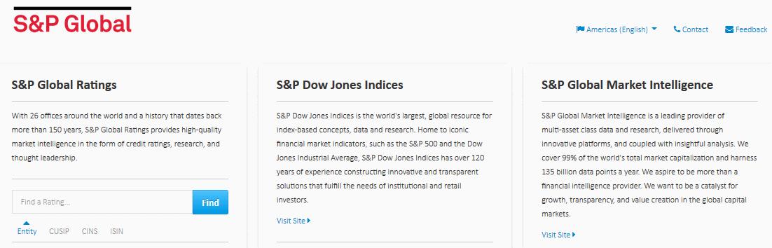 кредитный рейтинг от S&P