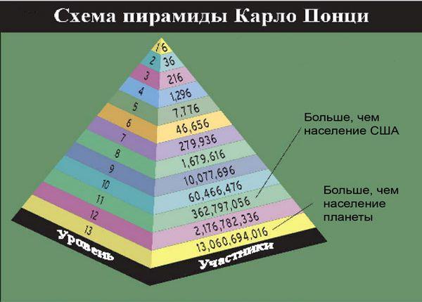 E forex пирамида ichimoku forex trading system