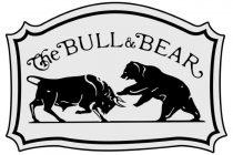 О бычьих и медвежьих рынках