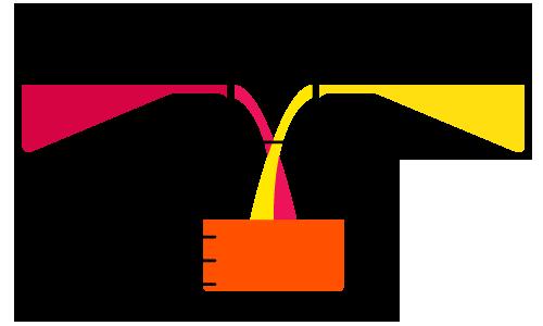 смарт бета и ее свойства