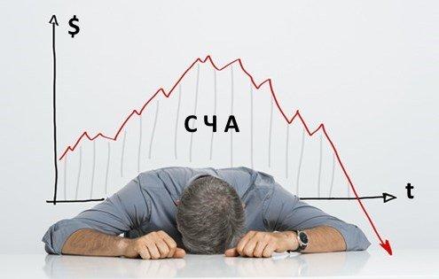 стоимость чистых активов
