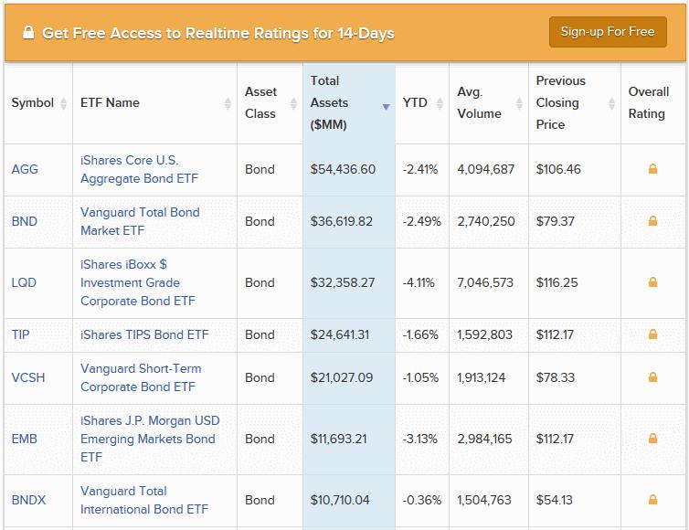 облигации широкого рынка