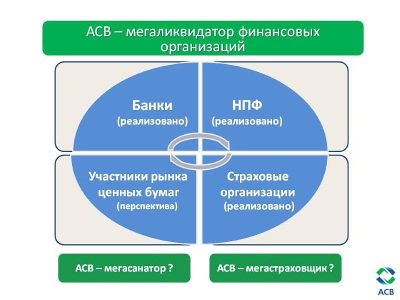 Структура АСВ