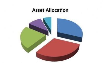 Польза портфельного инвестирования