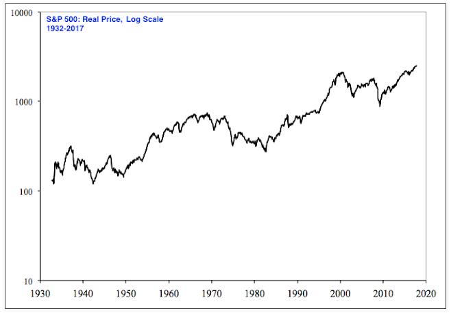 реальная доходность с учетом инфляции