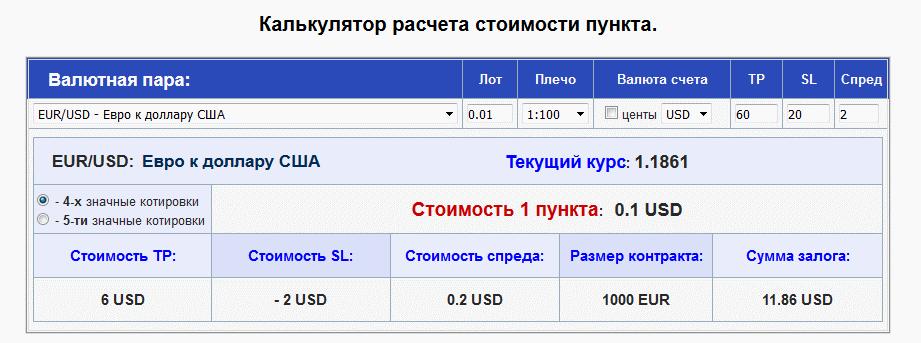 расчет стоимости пункта сделки