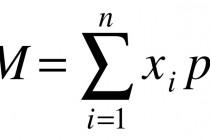 Математическое ожидание на Форекс