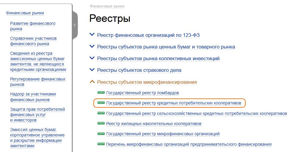 Список КПК на сайте ЦБ