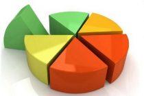 Фонды фондов и их устройство