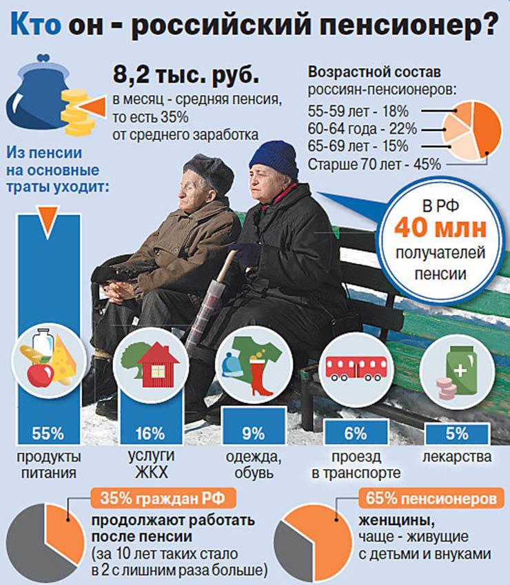 ros_pension