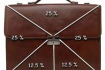 Доходность инвестора: инвестиции или спекуляции