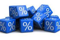 Расчет рыночной доходности