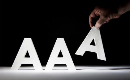 Как оценить кредитный рейтинг?