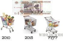 Что такое инфляция?