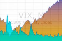 Индекс волатильности