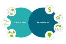Разница между ETFs и закрытыми фондами