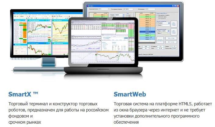 торговые платформы ITinvest