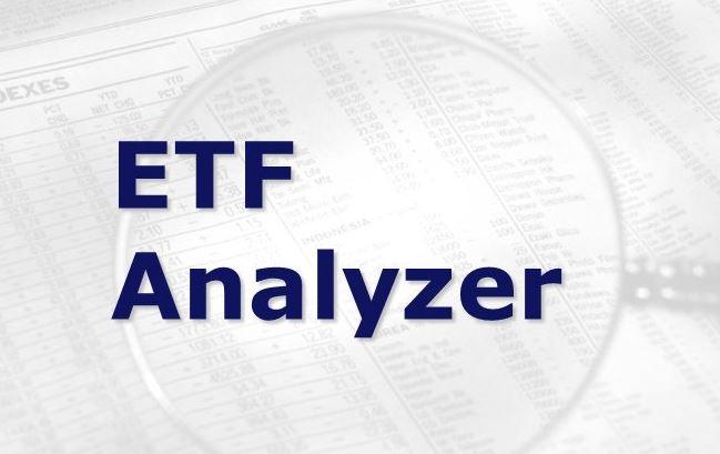 Анализ ETF