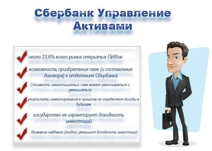ПИФы Сбербанка