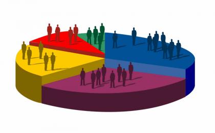 Демография и доходность акций