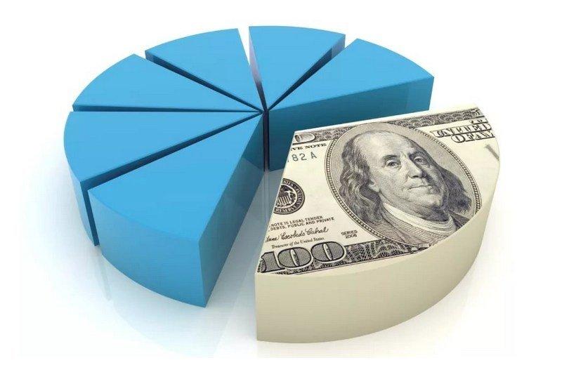 теории портфельного инвестирования