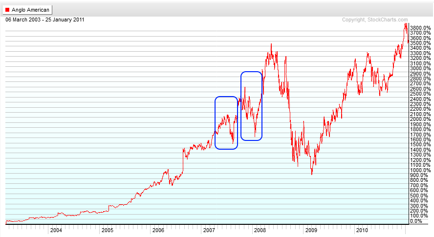 примеры buyback