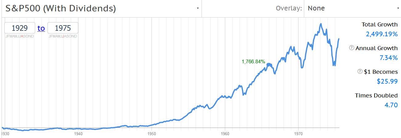 номинальная доходность рынка