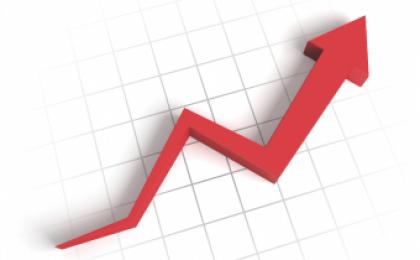 Доходность на фондовом рынке