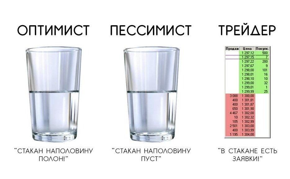 Биржевой стакан