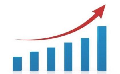 Реинвестирование и сложный процент