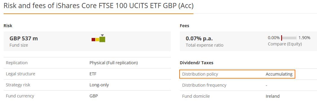 фонды ETF, реинвестирующие дивиденды