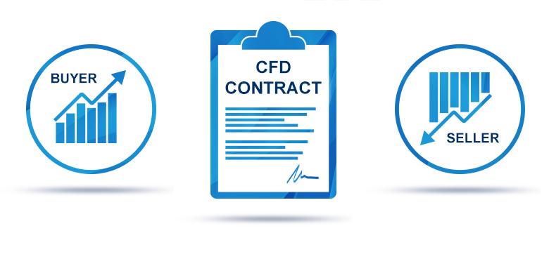 CFD и его свойства