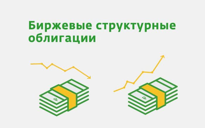 структурная облигация