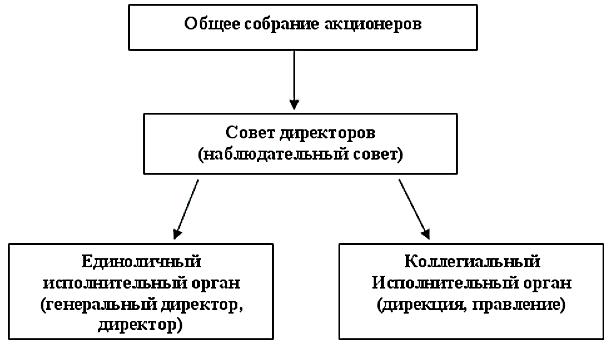 структура АИФ
