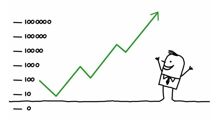 От чего зависят цены на акции?