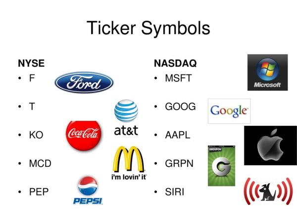тикеры компаний
