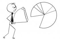 Как купить ETF у зарубежного брокера?