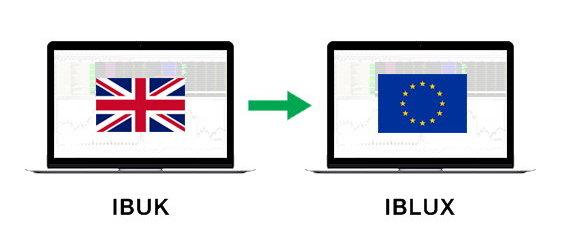 европейские дочки IBKR