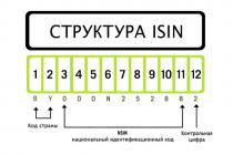 Что такое ISIN код?