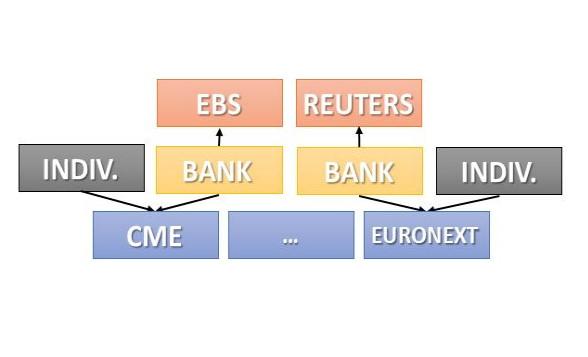 EBS и Reuters